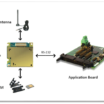 GSM module interface connection